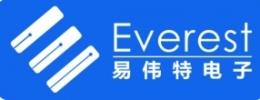 圆才网苏州现场招聘_苏州易伟特电子有限公司招聘职位信息_圆才网